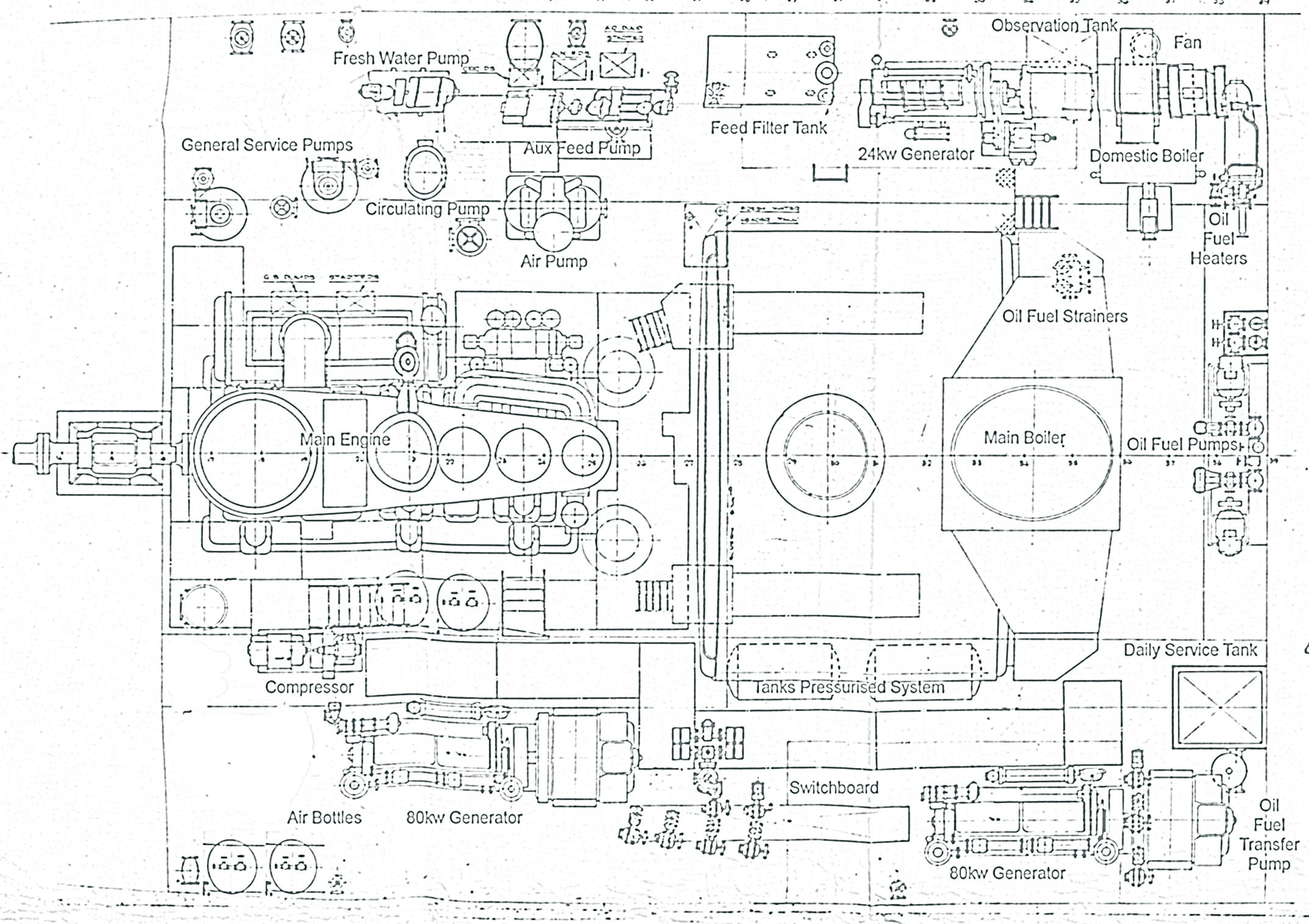 The Machinery - SS Explorer